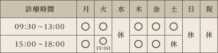 錦糸町 中沢歯科医院の診療時間